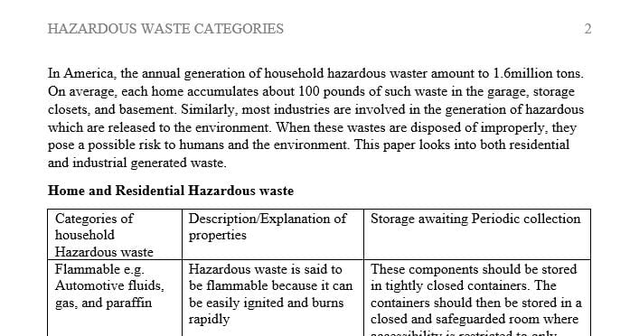 Describe the different categories of hazardous waste that can be found in homes and residential buildings.